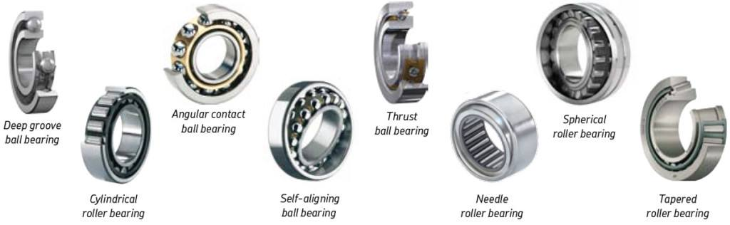 types of ball bearing systems Nsk europe | bearings we offer almost all types of bearings, including deep-groove ball bearings ball screws, wheel bearing units and steering systems.