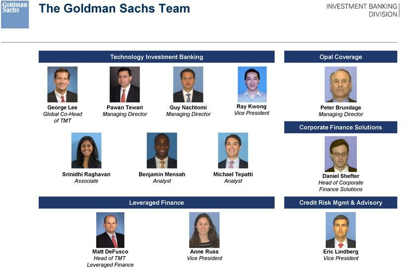 financial management of goldman sachs