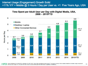 mobile-internet-trends-mary-meeker-2015-1