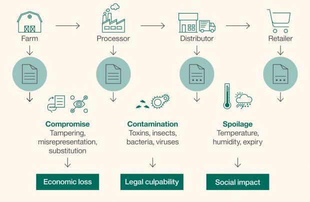case study on supply chain management of walmart pdf