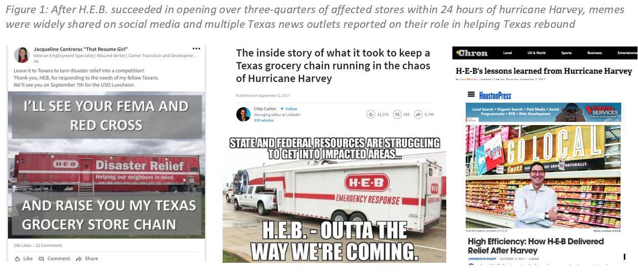H E B Vs Hurricane Harvey A Case Study In Crisis Response
