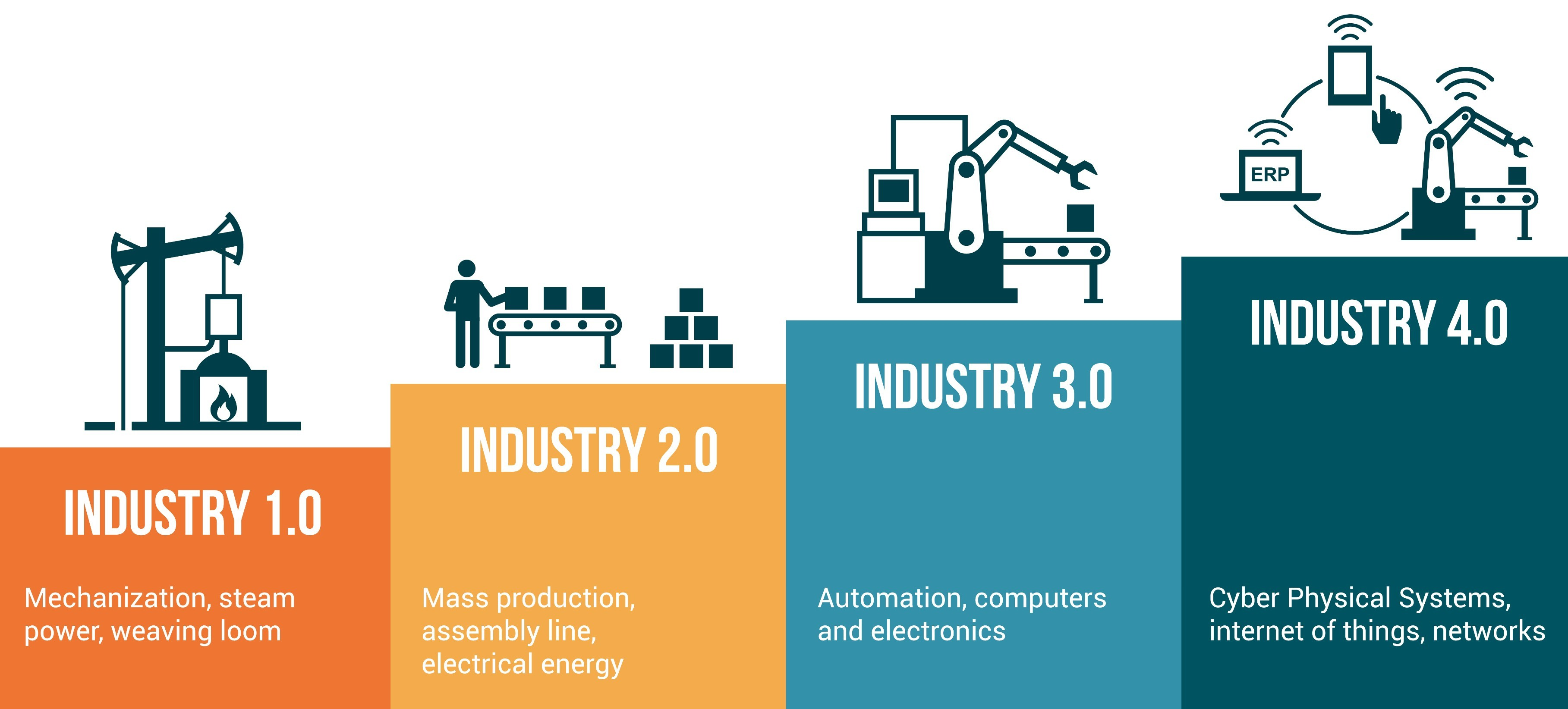 Humans vs machines – who will manage the factory of the future