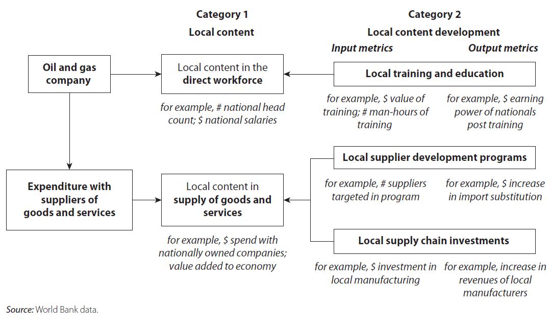 local supplier development program Supplier development program manger jobs available on wwwkentuckyjobscom.